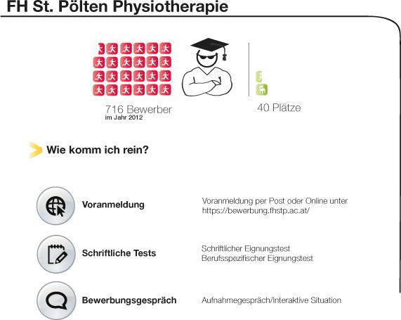 physio pölten1