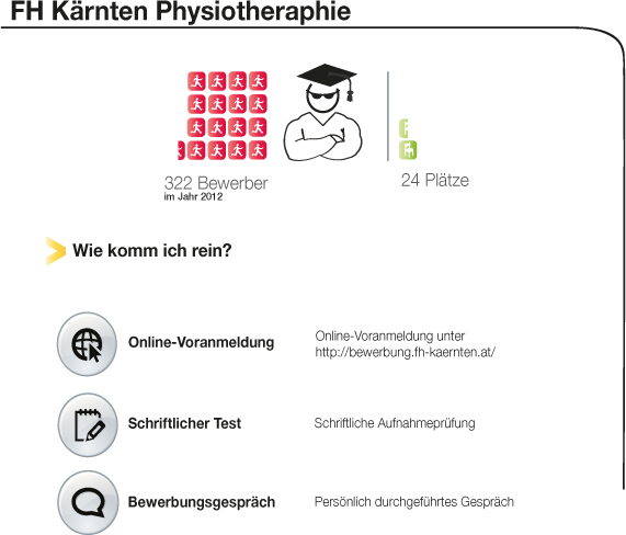 physio_info2