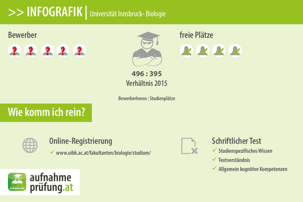 biologie Innsbruck