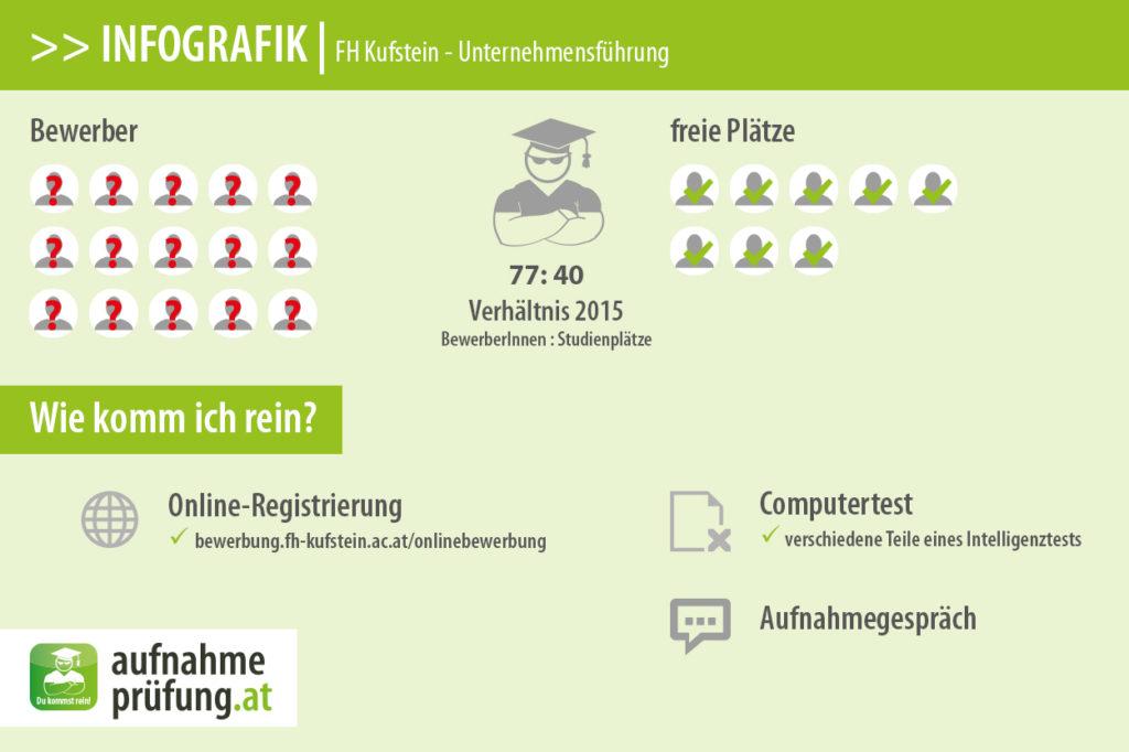 FH Kufstein - Unternehmensführung (Bewerberzahlen & Platzzahlen)