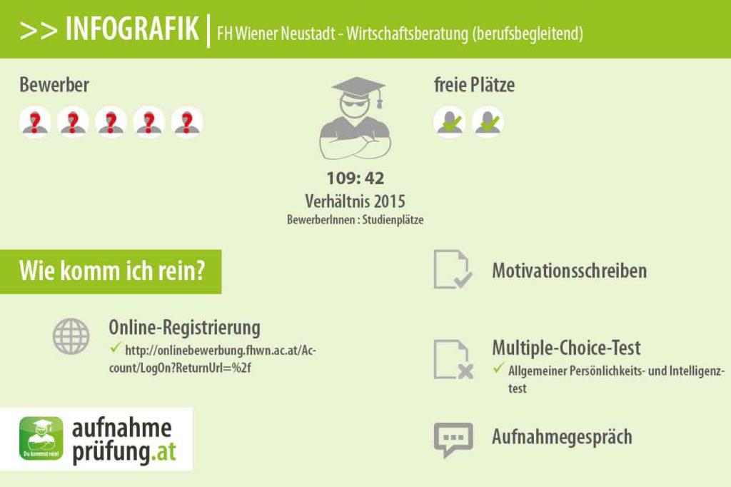 FH-Wiener-Neustadt-Wirtschaftsberatung berufsbegleitend