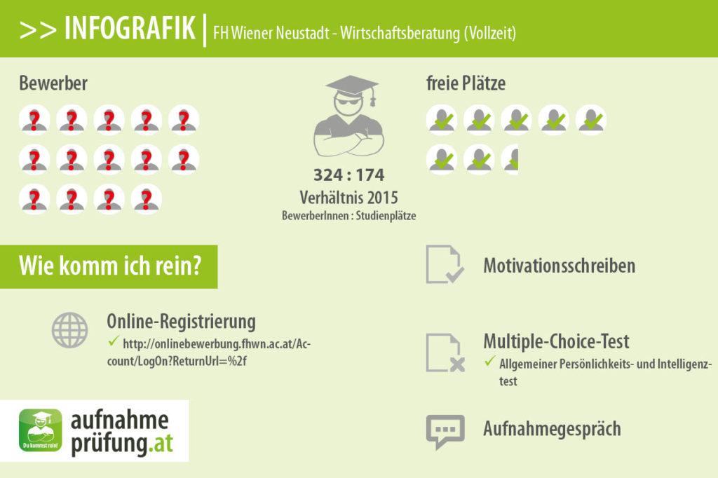FH-Wiener-Neustadt-WirtschaftsberatungVZ